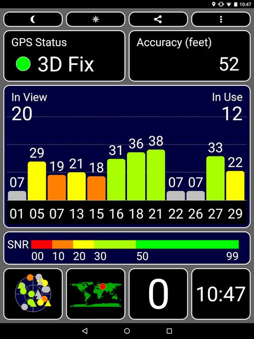 Nexus 9 GPS